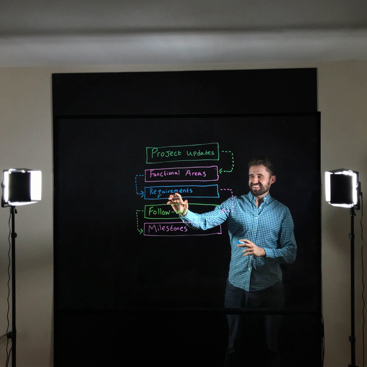 Presenter on lightboard with drawings